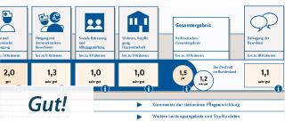 Transparenzbericht 2015 (PDF)