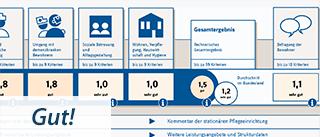 Transparenzbericht 2016 (PDF)